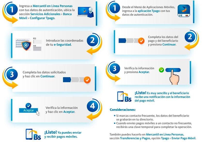 4148504c260a7 Lo que debe saber sobre los pagos por celular