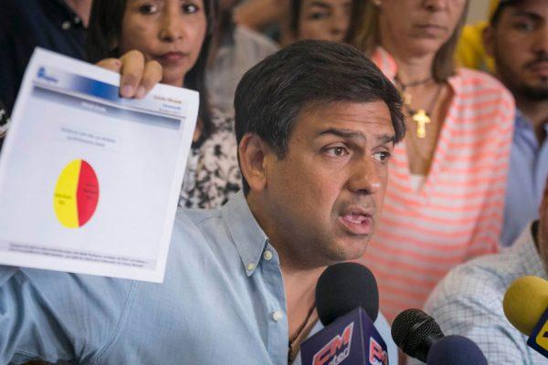 Ocaríz: 54% de los venezolanos sufre apagones diariamente