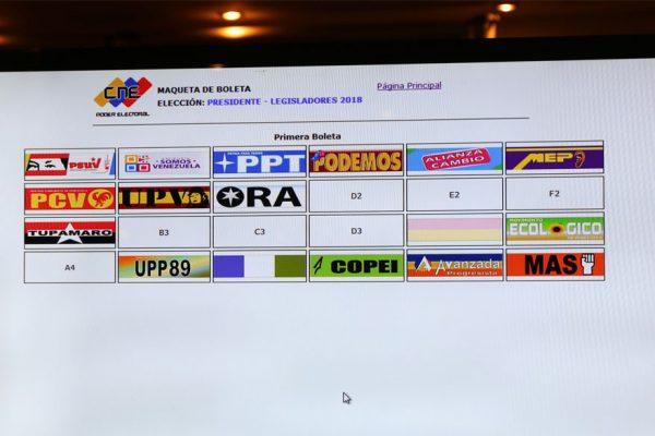 Organizaciones políticas eligieron posición en boletas del 20M