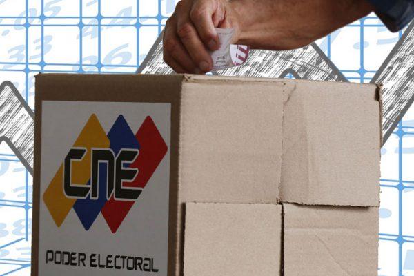 Adelanto de elecciones es la última carta chavista para forzar negociación directa con EEUU