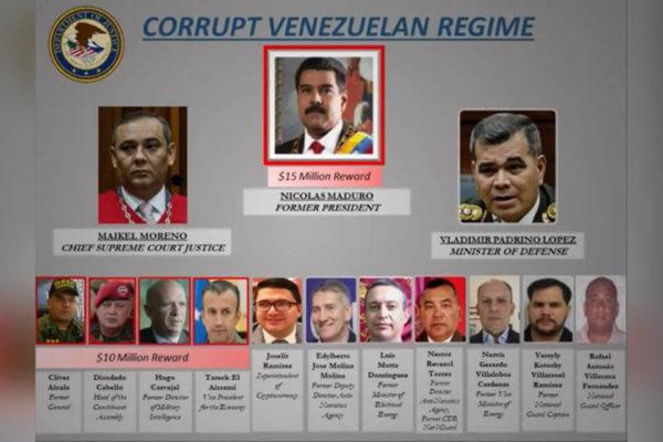 184 funcionarios venezolanos han sido sancionados por EEUU, Canada, Europa y miembros del TIAR