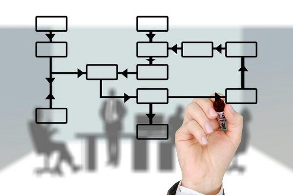 Expertos | Escenarios Covid-19: ¿Cuánto tiempo de vida le queda a tu empresa?
