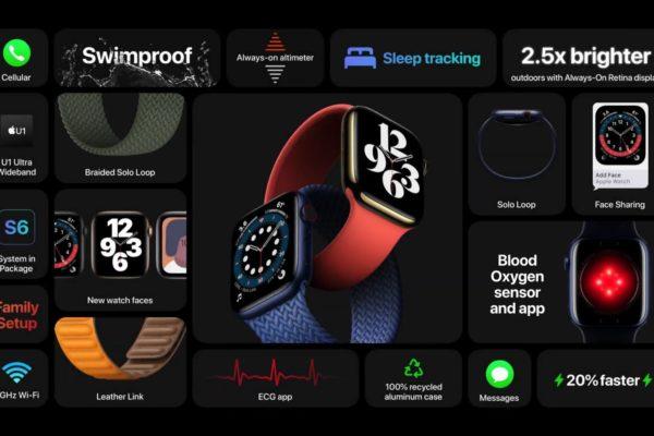 #AppleEvent | Conoce el nuevo Watch Series 6 que mide el nivel de oxígeno en sangre