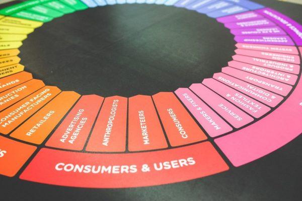 Conozca cómo elegir el color perfecto para la imagen de su negocio
