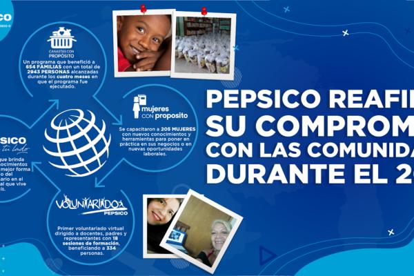 PepsiCo Venezuela reafirmó su compromiso con las comunidades en 2020 mediante sus programas de acción social